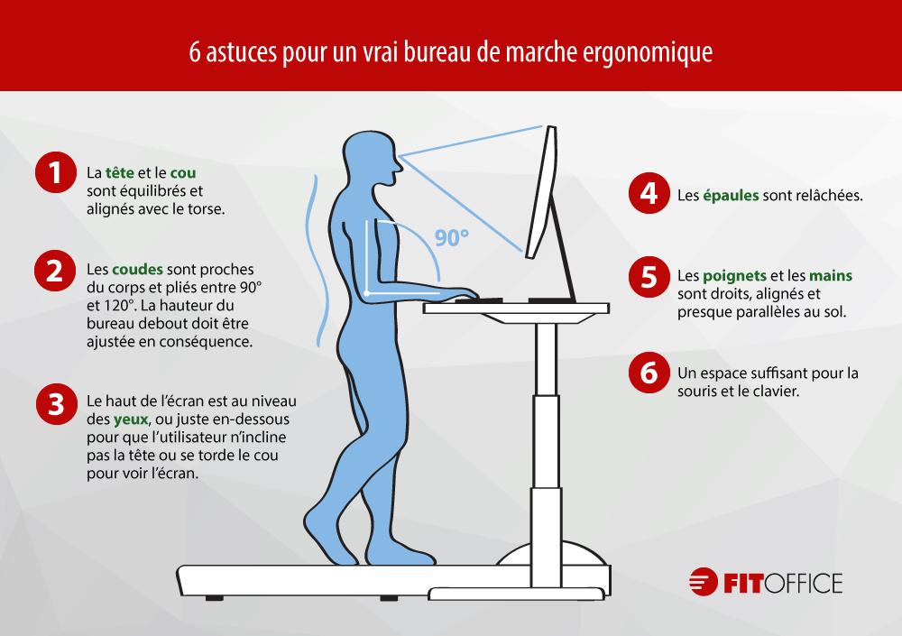 FitOffice-ergonomics-FR
